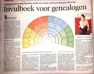 Haarlems Dagblad 5 april